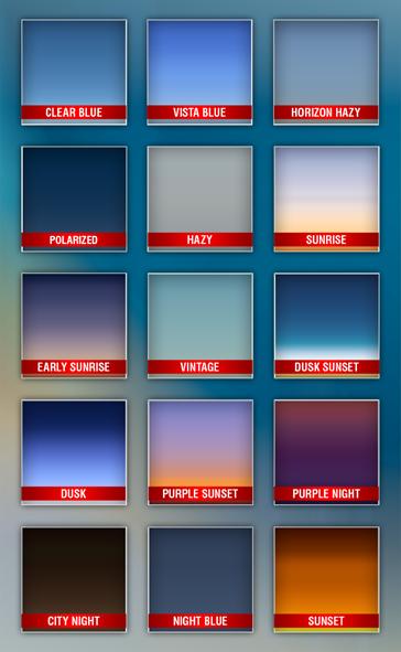 gradientes