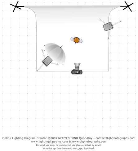 lighting-diagram-1277324985