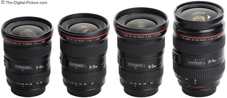 Canon Wide Angle L Zoom Series